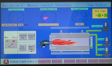 Intelligient control panel of boiler